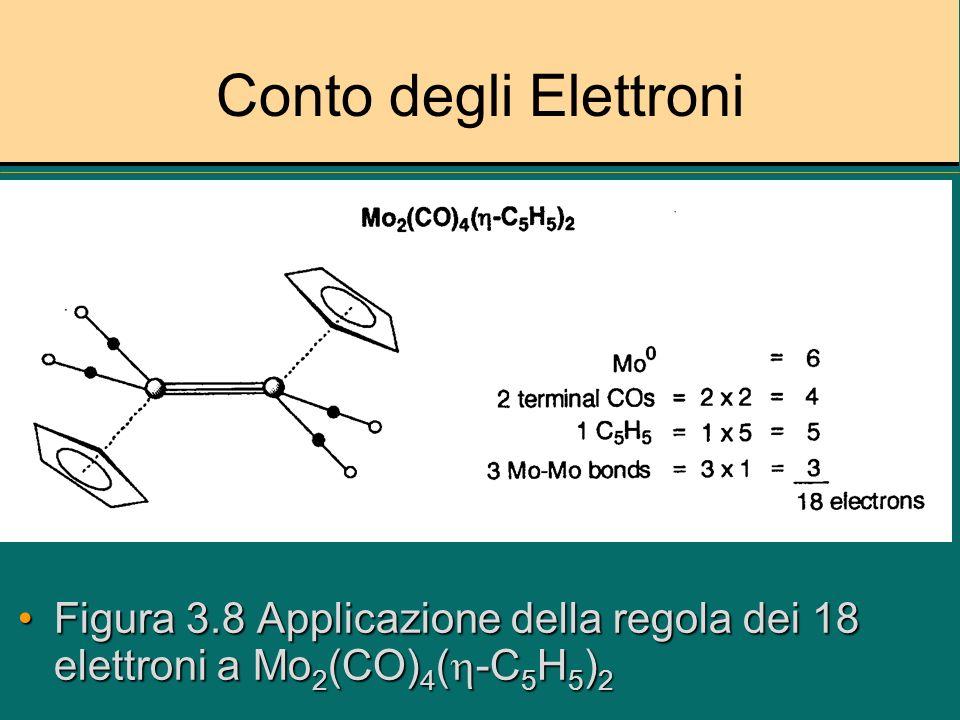 Conto degli Elettroni Figura 3.8 Applicazione della regola dei 18 elettroni a Mo 2 (CO) 4 ( -C 5 H 5 ) 2Figura 3.8 Applicazione della regola dei 18 el