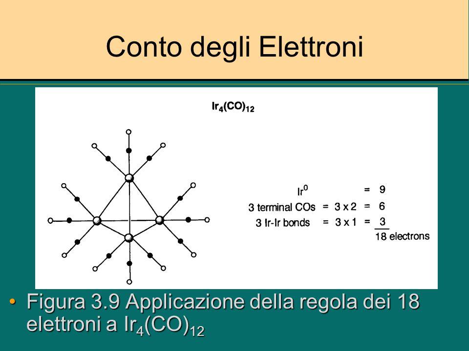 Conto degli Elettroni Figura 3.9 Applicazione della regola dei 18 elettroni a Ir 4 (CO) 12Figura 3.9 Applicazione della regola dei 18 elettroni a Ir 4