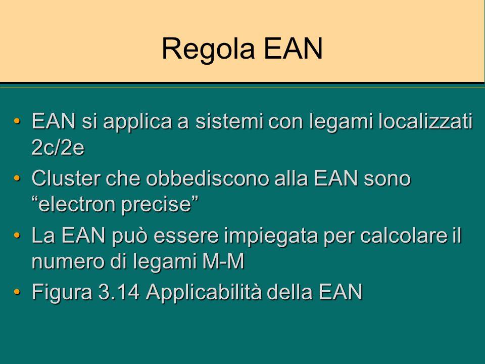 Regola EAN EAN si applica a sistemi con legami localizzati 2c/2eEAN si applica a sistemi con legami localizzati 2c/2e Cluster che obbediscono alla EAN