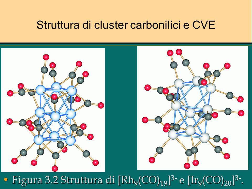 Struttura di cluster carbonilici e CVE Figura 3.2 Struttura di [Rh 9 (CO) 19 ] 3- e [Ir 9 (CO) 20 ] 3-.Figura 3.2 Struttura di [Rh 9 (CO) 19 ] 3- e [I