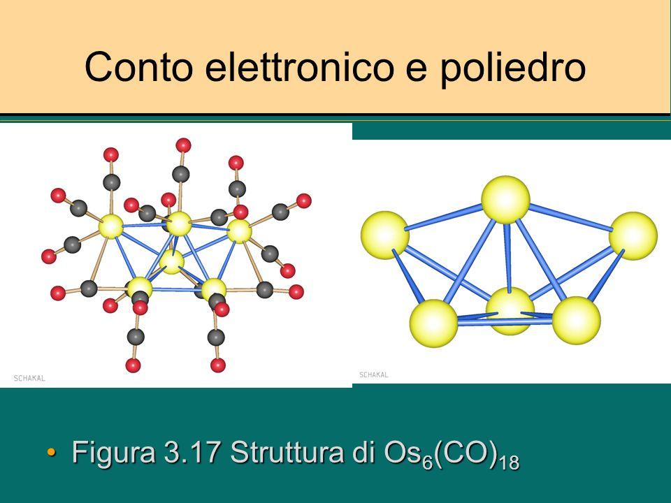 Regola EAN Ir 4 (CO) 12 18xn = 18x4 = 72 eIr 4 (CO) 12 18xn = 18x4 = 72 e k = 4x9 + 12x2 = 60 e k = 4x9 + 12x2 = 60 e m = = 6m = = 6 Sono predetti 6 latiSono predetti 6 lati questo è compatibile con tetraedroquesto è compatibile con tetraedro Figura 3.18 Calcoli degli M-M in Ir 4 (CO) 12Figura 3.18 Calcoli degli M-M in Ir 4 (CO) 12