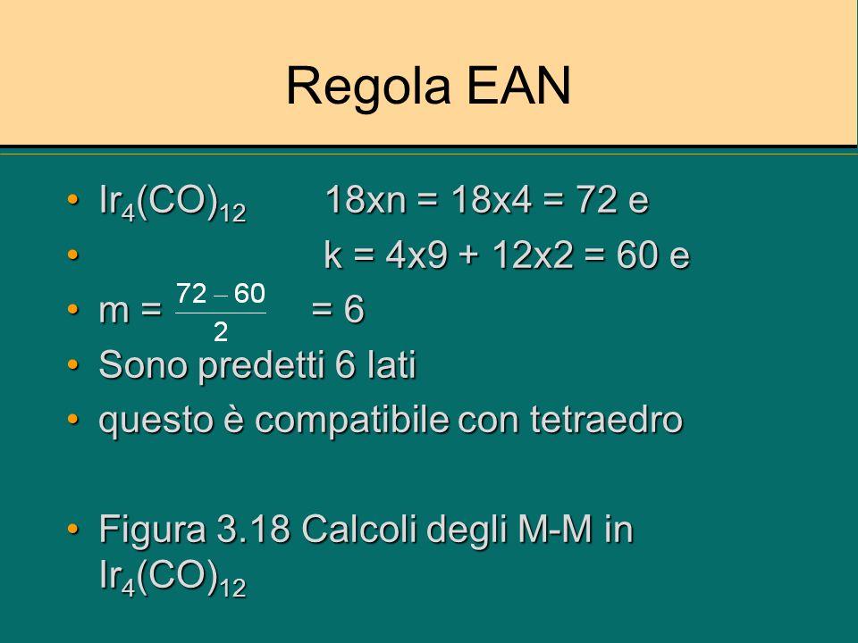 Regola EAN [PtIr 4 (CO) 12 ] 2- 72 CVE[PtIr 4 (CO) 12 ] 2- 72 CVE 18x5 – 72 = 1818x5 – 72 = 18 9 legami metallo-metallo9 legami metallo-metallo Compatibile con la strutturaCompatibile con la struttura Figura 3.19 Calcolo delle M-M in [PtIr 4 (CO) 12 ] 2-Figura 3.19 Calcolo delle M-M in [PtIr 4 (CO) 12 ] 2-