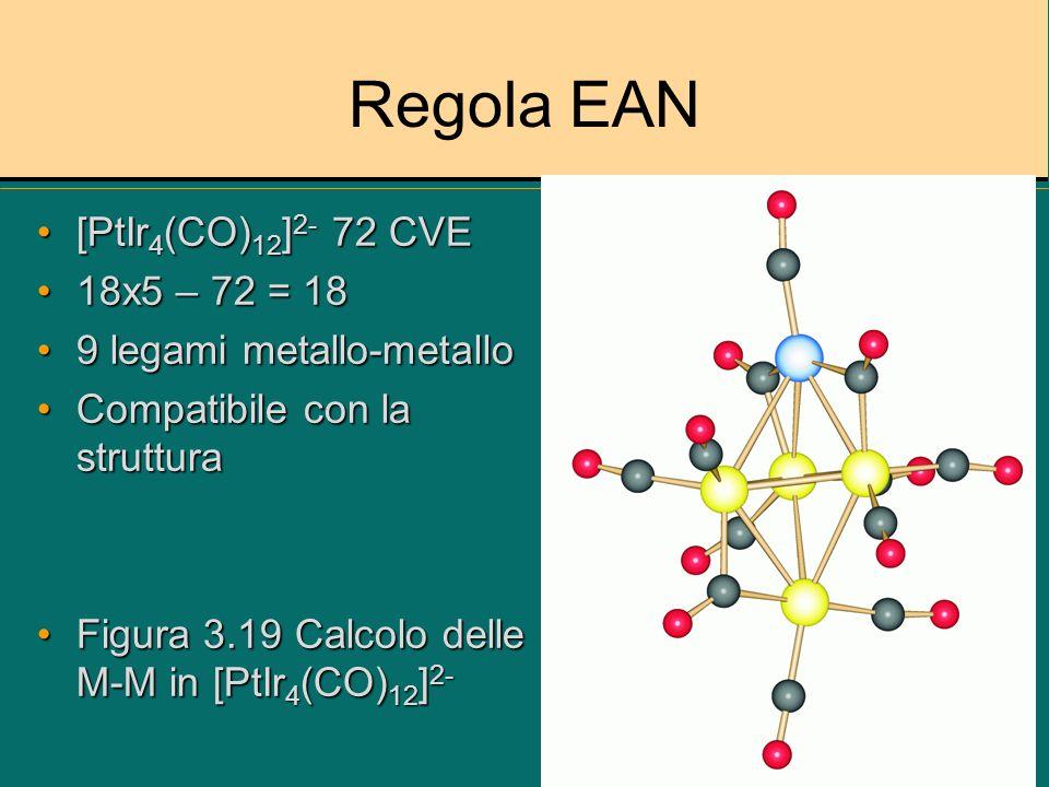 Regola EAN [PtIr 4 (CO) 14 ] 2- 76 CVE[PtIr 4 (CO) 14 ] 2- 76 CVE 18x5 – 76 = 1418x5 – 76 = 14 7 legami metallo-metallo7 legami metallo-metallo Non compatibile con la strutturaNon compatibile con la struttura Figura 3.20 Calcolo delle M-M in [PtIr 4 (CO) 14 ] 2-Figura 3.20 Calcolo delle M-M in [PtIr 4 (CO) 14 ] 2-