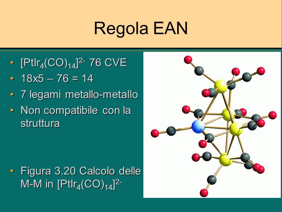 Regola EAN La EAN è seguita per sistemi fino 5 atomiLa EAN è seguita per sistemi fino 5 atomi [Rh 6 C(CO) 15 ] 2- è electron precise[Rh 6 C(CO) 15 ] 2- è electron precise [Rh 6 C(CO) 15 ] 2- 18xn = 18x6 = 108 e[Rh 6 C(CO) 15 ] 2- 18xn = 18x6 = 108 e k = 6x9 + 4 + 15x2 + 2 = 90 e k = 6x9 + 4 + 15x2 + 2 = 90 e 108 – 90 108 – 90 m = 9m = 9 2 2 9 lati compatibile con prisma trigonale9 lati compatibile con prisma trigonale Figura 3.21 Regola EAN per sistemi a sei atomiFigura 3.21 Regola EAN per sistemi a sei atomi