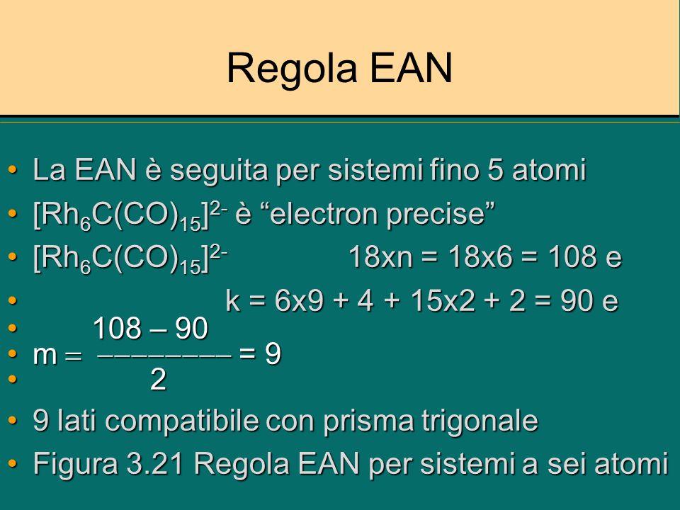 Regola EAN La EAN è seguita per sistemi fino 5 atomiLa EAN è seguita per sistemi fino 5 atomi [Rh 6 C(CO) 15 ] 2- è electron precise[Rh 6 C(CO) 15 ] 2