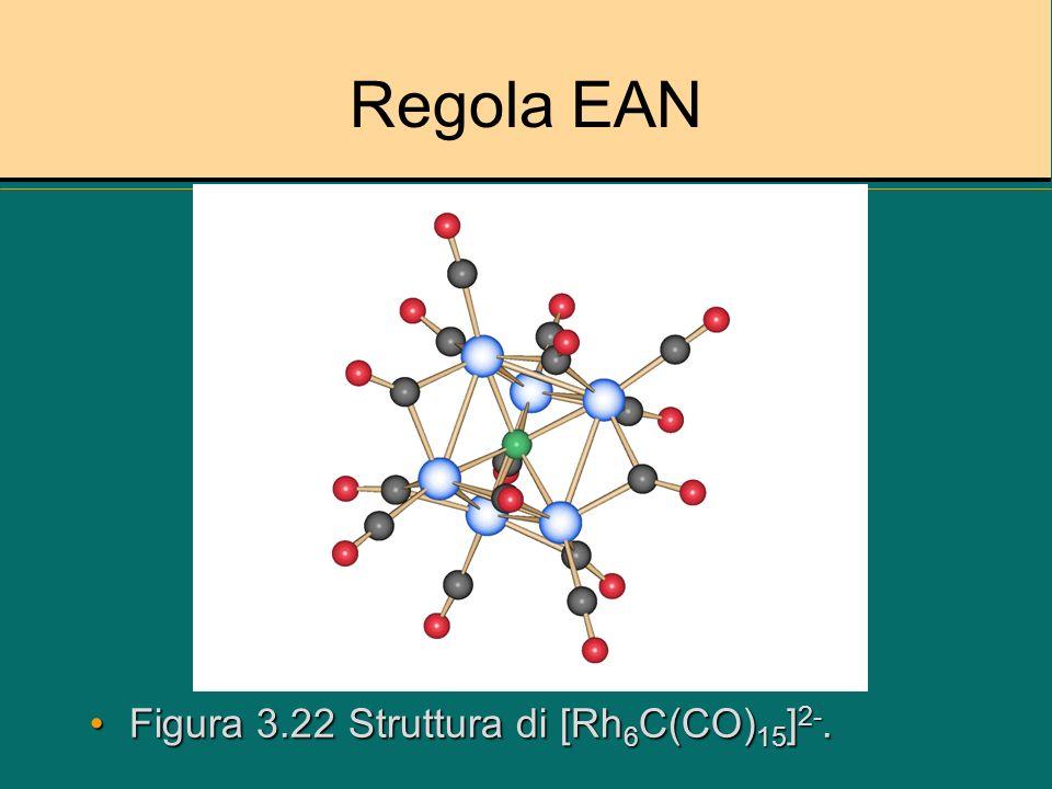 Conto elettronico e legame metallo-metallo Figura 3.23 Relazioni strutturali fra cluster electron preciseFigura 3.23 Relazioni strutturali fra cluster electron precise