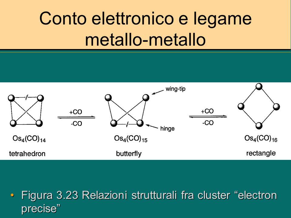 Conto elettronico e legame metallo-metallo Figura 3.23 Relazioni strutturali fra cluster electron preciseFigura 3.23 Relazioni strutturali fra cluster