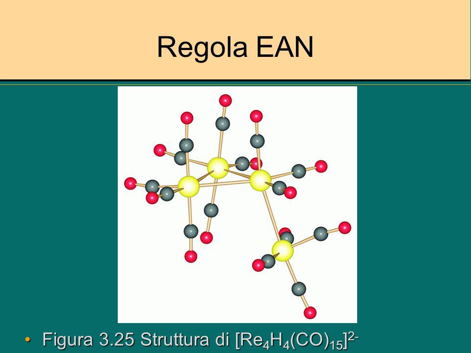 Regola EAN Figura 3.25 Struttura di [Re 4 H 4 (CO) 15 ] 2-Figura 3.25 Struttura di [Re 4 H 4 (CO) 15 ] 2-