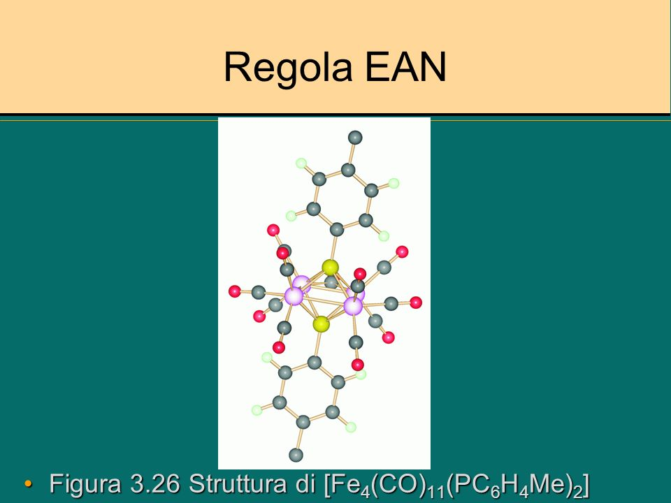 Regola EAN Figura 3.26 Struttura di [Fe 4 (CO) 11 (PC 6 H 4 Me) 2 ]Figura 3.26 Struttura di [Fe 4 (CO) 11 (PC 6 H 4 Me) 2 ]