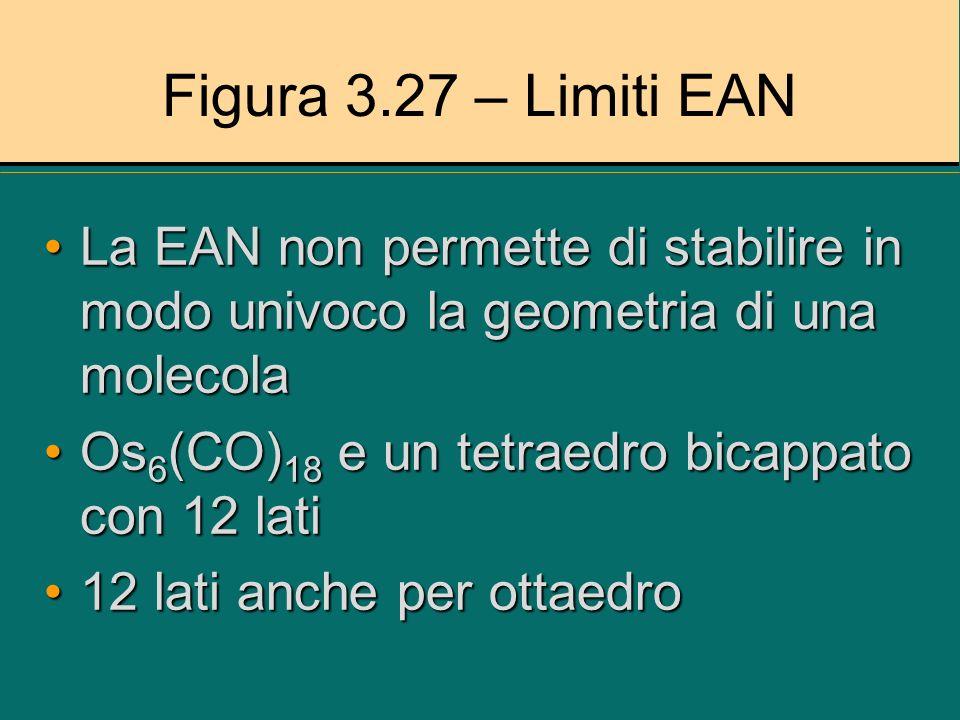Figura 3.27 – Limiti EAN La EAN non permette di stabilire in modo univoco la geometria di una molecolaLa EAN non permette di stabilire in modo univoco