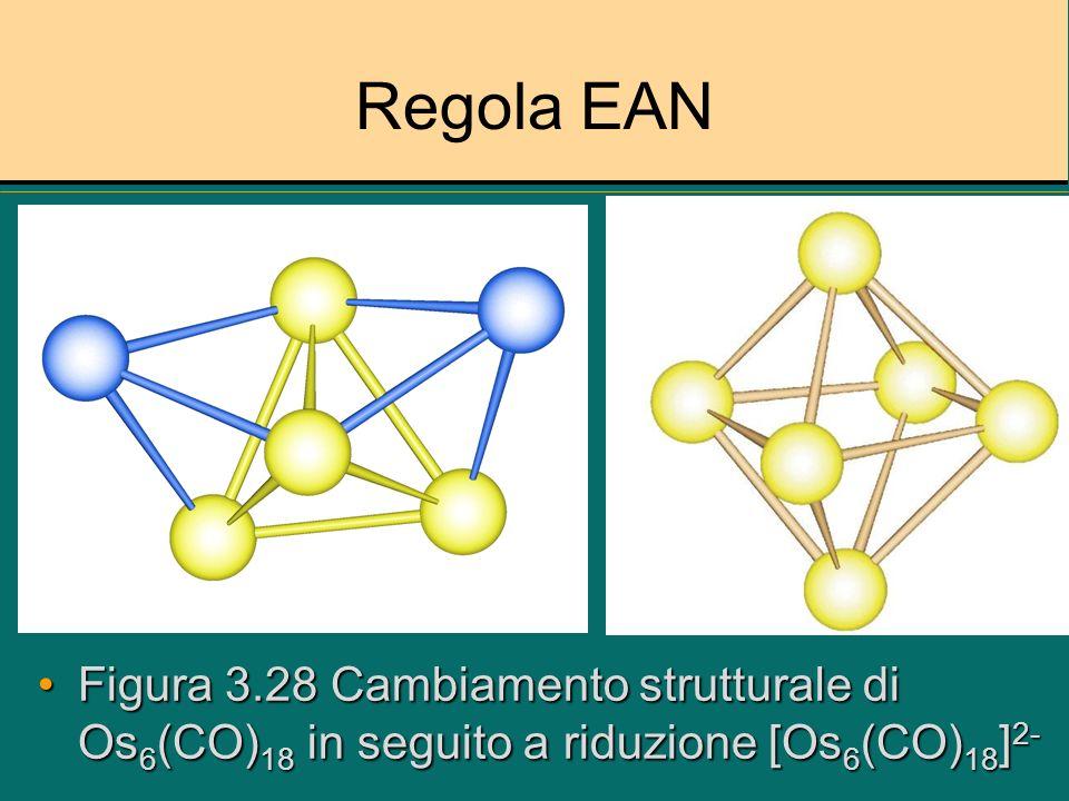 Regola EAN Figura 3.28 Cambiamento strutturale di Os 6 (CO) 18 in seguito a riduzione [Os 6 (CO) 18 ] 2-Figura 3.28 Cambiamento strutturale di Os 6 (C
