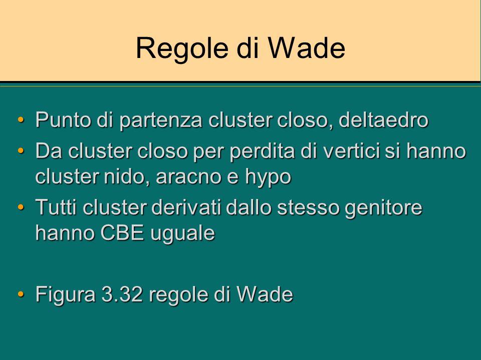 Regole di Wade Punto di partenza cluster closo, deltaedroPunto di partenza cluster closo, deltaedro Da cluster closo per perdita di vertici si hanno c