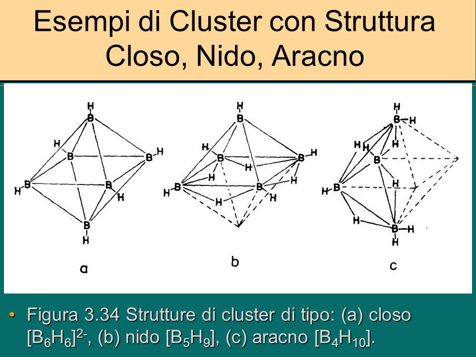 Regola di Wade I cluster ottenuti da un derivato closo hanno tutti gli stessi Cluster Bonding Electrons, CBEI cluster ottenuti da un derivato closo hanno tutti gli stessi Cluster Bonding Electrons, CBE CBE = 2 per ogni B-H, uno per ogni H eccedente + caricaCBE = 2 per ogni B-H, uno per ogni H eccedente + carica [B 6 H 6 ] 2- 14 CBE, due per B-H e carica[B 6 H 6 ] 2- 14 CBE, due per B-H e carica B 5 H 9 e B 4 H 10 14 CBEB 5 H 9 e B 4 H 10 14 CBE Figura 3.35 Conto elettronico per i boraniFigura 3.35 Conto elettronico per i borani