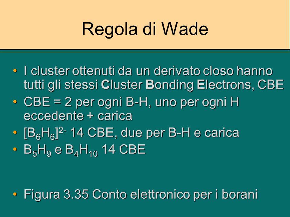 Regole di Wade Cluster closo con n vertici richiede n + 1 coppie di elettroni CBECluster closo con n vertici richiede n + 1 coppie di elettroni CBE Cluster nido con n vertici richiede n + 2 coppie di elettroni CBECluster nido con n vertici richiede n + 2 coppie di elettroni CBE Cluster arachno con n vertici richiede n + 3 coppie di elettroni CBECluster arachno con n vertici richiede n + 3 coppie di elettroni CBE Cluster hypho con n vertici richiede n + 4 coppie di elettroni CBECluster hypho con n vertici richiede n + 4 coppie di elettroni CBE Figura 3.36 Regole di Wade per i clusterFigura 3.36 Regole di Wade per i cluster