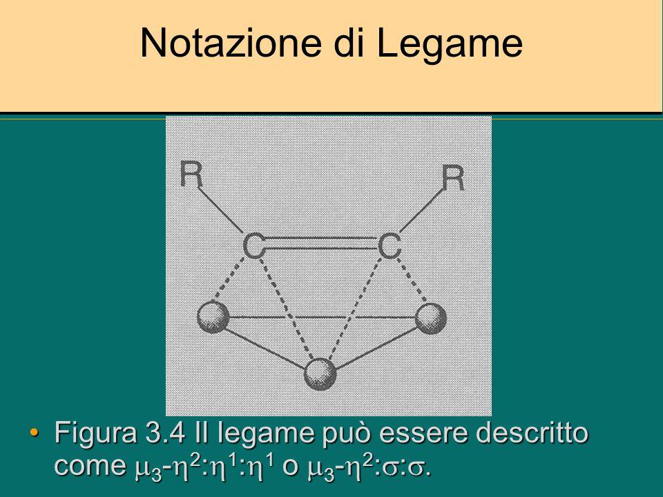Notazione di Legame Figura 3.5 Il legame può essere descritto come 3 - 1 o 3Figura 3.5 Il legame può essere descritto come 3 - 1 o 3