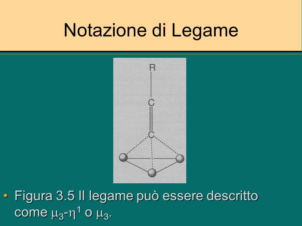 Regola dei Diciotto Elettroni 1.Considerare latomo di metallo nello stato di ossidazione zero 2.Sommare gli elettroni di valenza del metallo e quelli donati dai leganti 3.Considerare leventuale carica sul complesso 4.Un legame singolo metallo-metallo fornisce un elettrone ad ogni atomo di metallo, uno doppio due elettroni ad ogni atomo di metallo ecc.