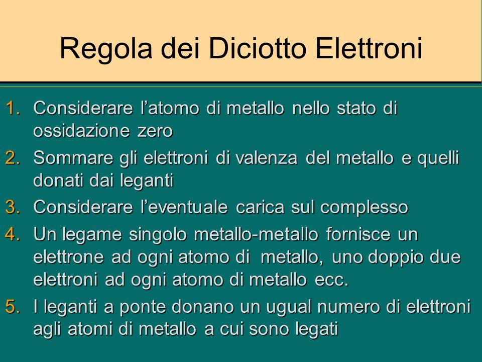 Regola dei Diciotto Elettroni 1.Considerare latomo di metallo nello stato di ossidazione zero 2.Sommare gli elettroni di valenza del metallo e quelli