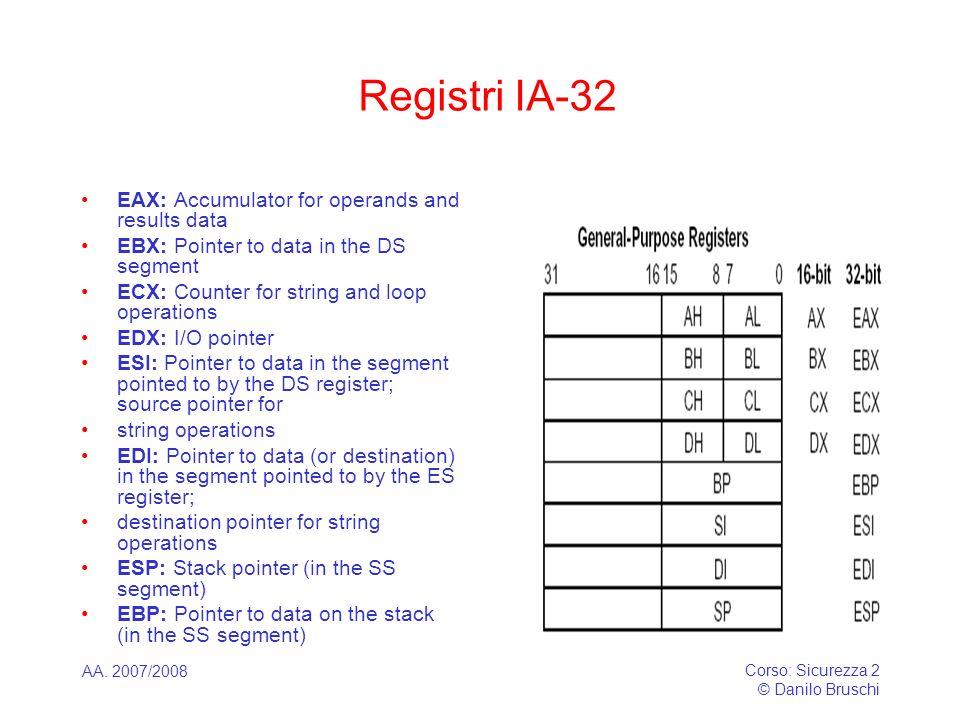 AA. 2007/2008 Corso: Sicurezza 2 © Danilo Bruschi Registri IA-32 EAX: Accumulator for operands and results data EBX: Pointer to data in the DS segment