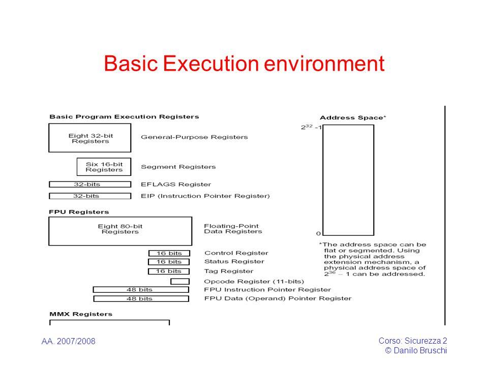 AA. 2007/2008 Corso: Sicurezza 2 © Danilo Bruschi Basic Execution environment