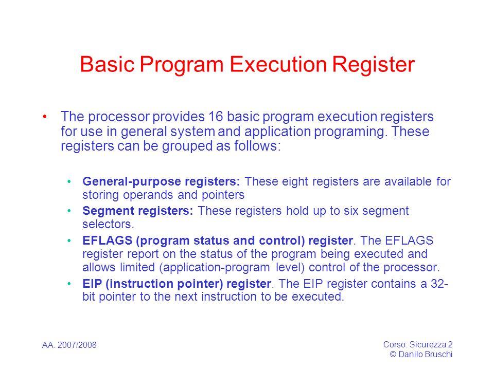 AA. 2007/2008 Corso: Sicurezza 2 © Danilo Bruschi Basic Program Execution Register The processor provides 16 basic program execution registers for use