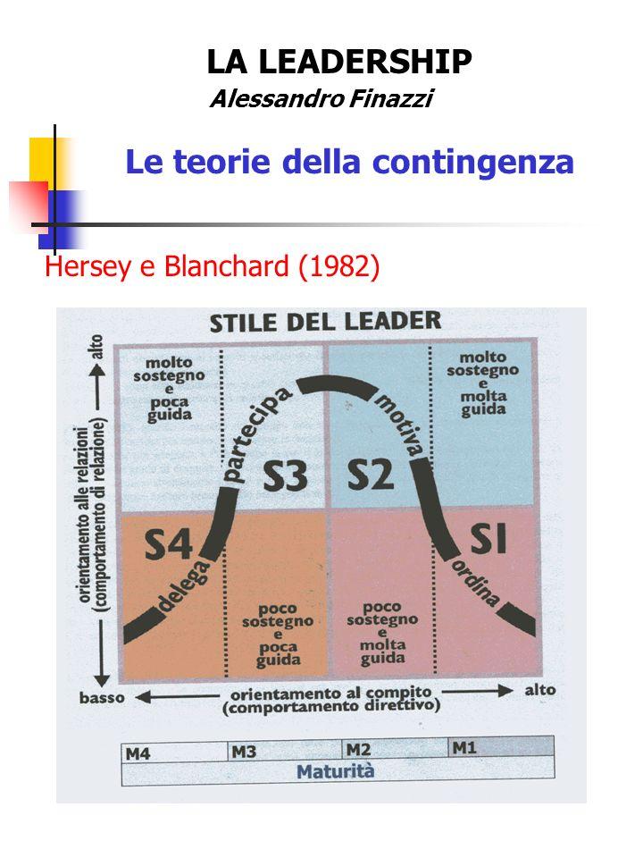 LA LEADERSHIP Alessandro Finazzi Le teorie della contingenza Hersey e Blanchard (1982)