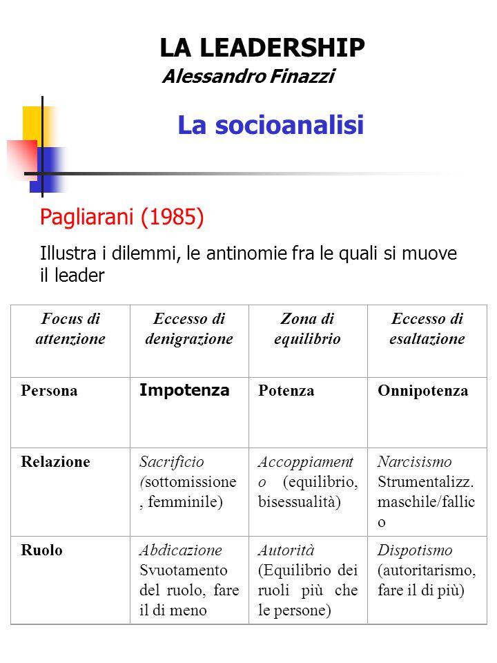 LA LEADERSHIP Alessandro Finazzi La socioanalisi Pagliarani (1985) Illustra i dilemmi, le antinomie fra le quali si muove il leader Focus di attenzion