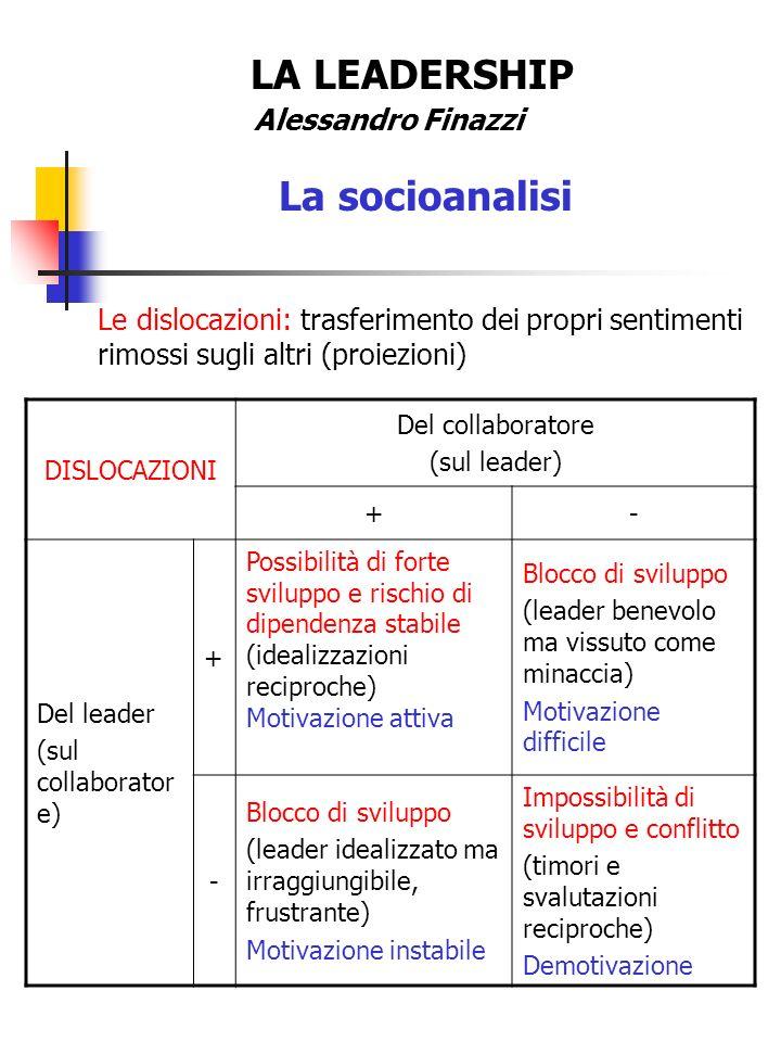 LA LEADERSHIP Alessandro Finazzi La socioanalisi Le dislocazioni: trasferimento dei propri sentimenti rimossi sugli altri (proiezioni) DISLOCAZIONI De