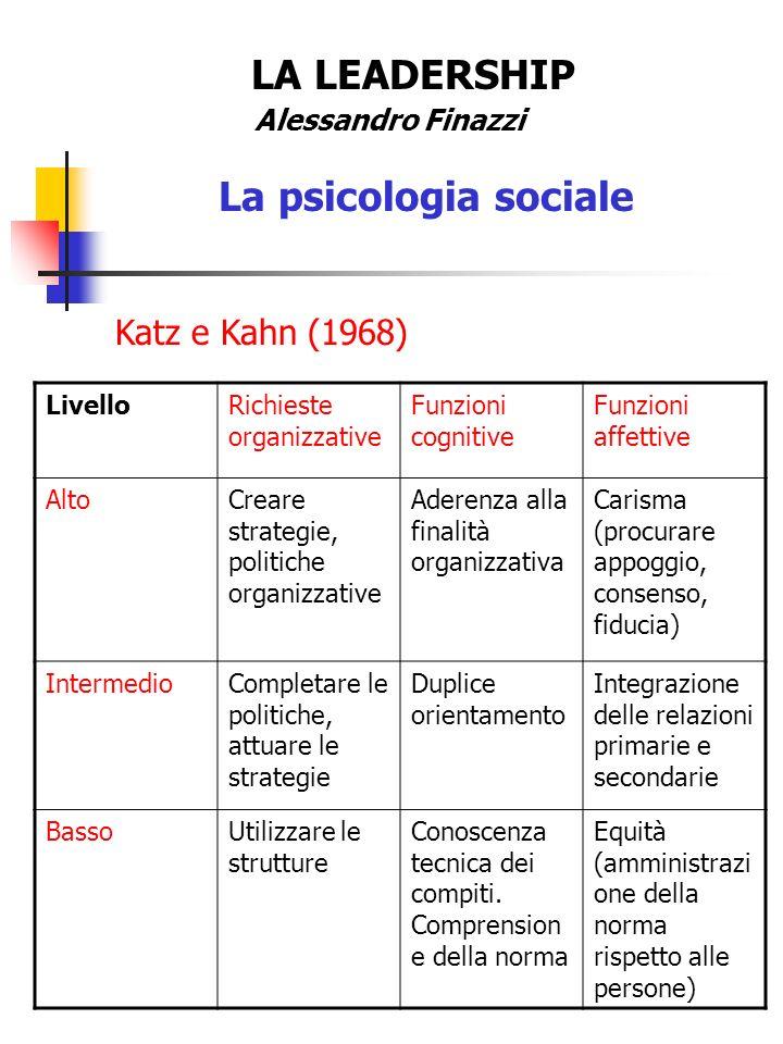 LA LEADERSHIP Alessandro Finazzi La psicologia sociale Katz e Kahn (1968) LivelloRichieste organizzative Funzioni cognitive Funzioni affettive AltoCre