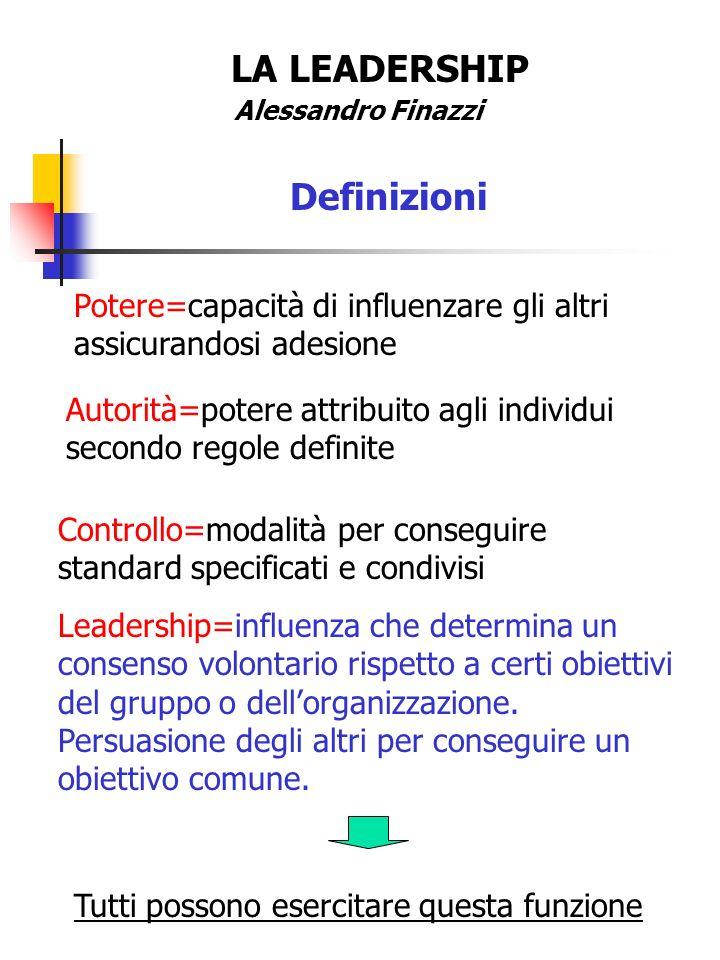LA LEADERSHIP Alessandro Finazzi Definizioni Potere=capacità di influenzare gli altri assicurandosi adesione Autorità=potere attribuito agli individui