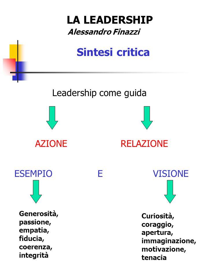 LA LEADERSHIP Alessandro Finazzi Sintesi critica Leadership come guida AZIONERELAZIONE ESEMPIO E VISIONE Generosità, passione, empatia, fiducia, coere