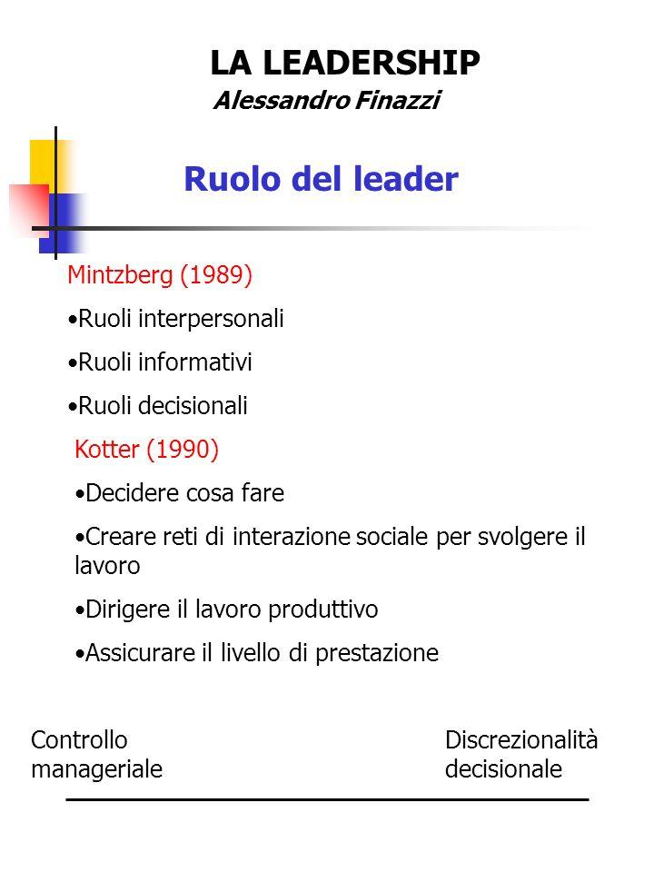 LA LEADERSHIP Alessandro Finazzi Ruolo del leader Mintzberg (1989) Ruoli interpersonali Ruoli informativi Ruoli decisionali Kotter (1990) Decidere cos