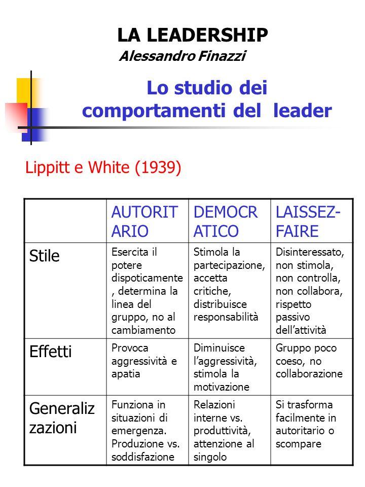 LA LEADERSHIP Alessandro Finazzi Lo studio dei comportamenti del leader Lippitt e White (1939) AUTORIT ARIO DEMOCR ATICO LAISSEZ- FAIRE Stile Esercita