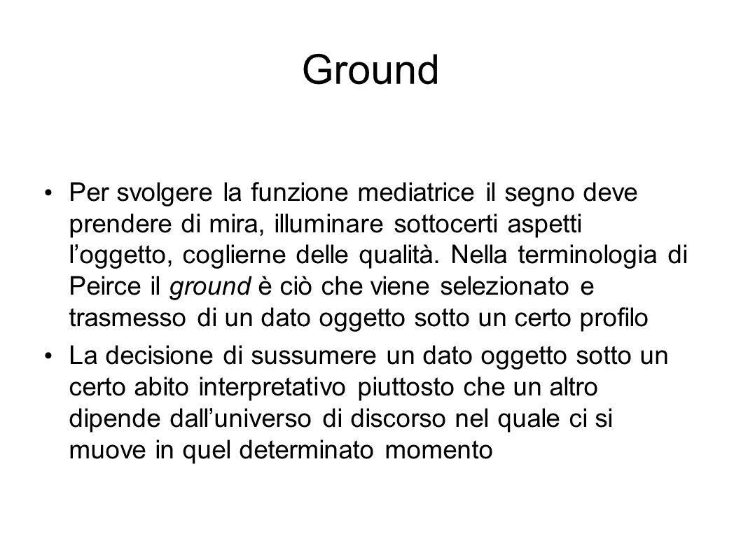 Ground Per svolgere la funzione mediatrice il segno deve prendere di mira, illuminare sottocerti aspetti loggetto, coglierne delle qualità. Nella term