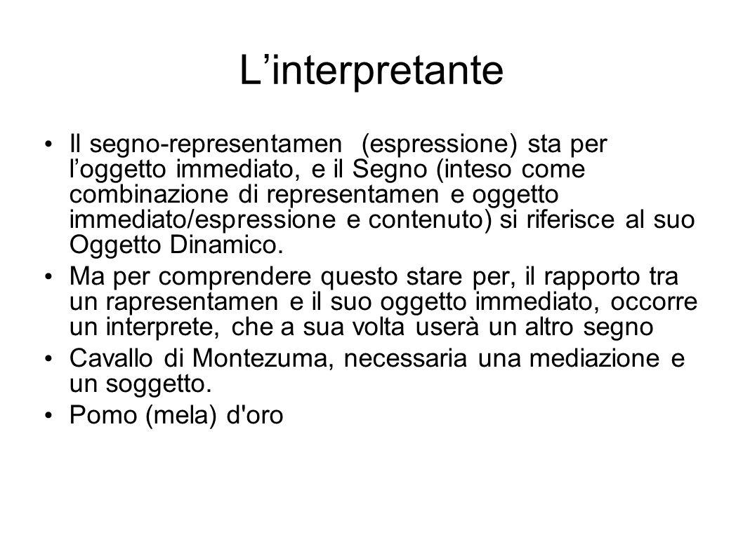 Linterpretante Il segno-representamen (espressione) sta per loggetto immediato, e il Segno (inteso come combinazione di representamen e oggetto immedi