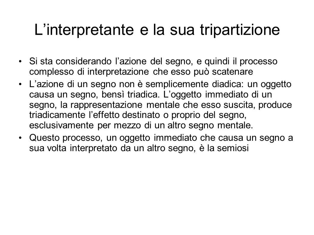Linterpretante e la sua tripartizione Si sta considerando lazione del segno, e quindi il processo complesso di interpretazione che esso può scatenare
