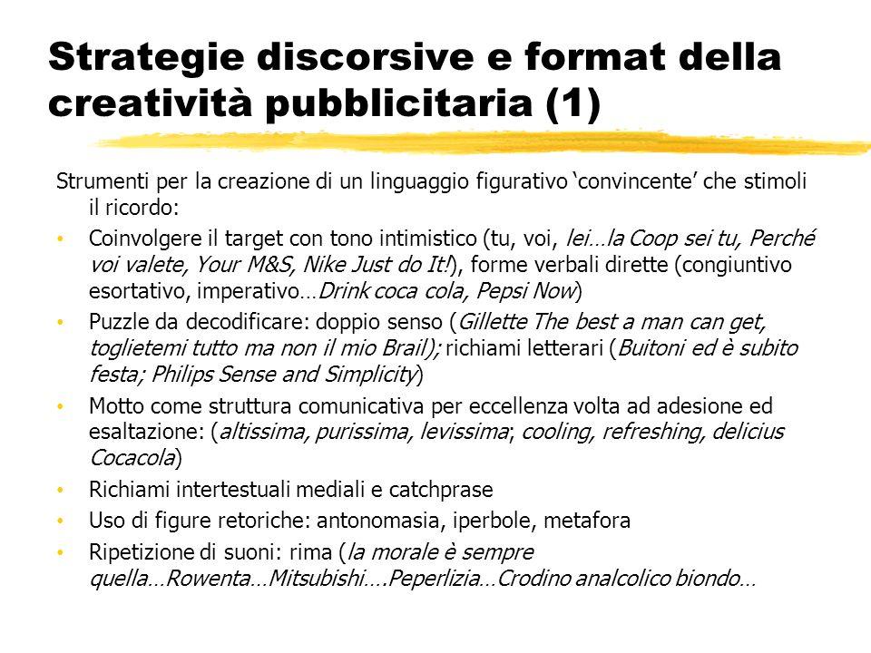 Strategie discorsive e format della creatività pubblicitaria (1) Strumenti per la creazione di un linguaggio figurativo convincente che stimoli il ric