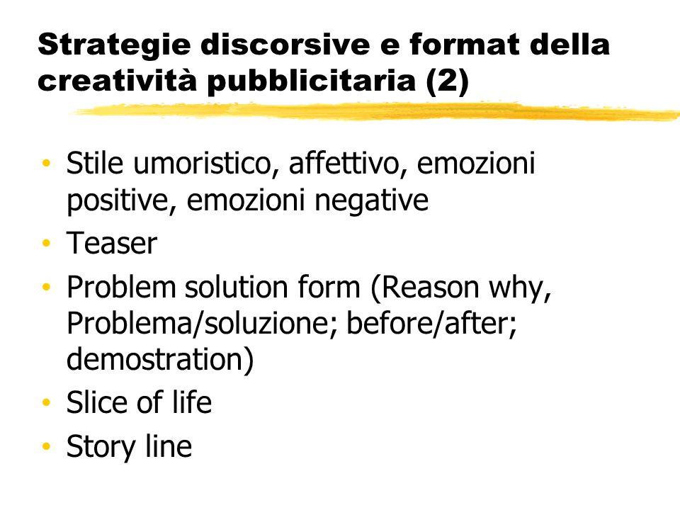 Strategie discorsive e format della creatività pubblicitaria (2) Stile umoristico, affettivo, emozioni positive, emozioni negative Teaser Problem solu