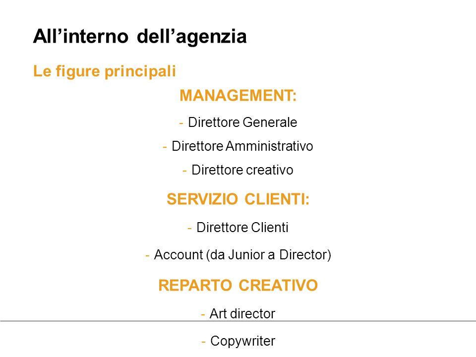 Le figure principali MANAGEMENT: -Direttore Generale -Direttore Amministrativo -Direttore creativo SERVIZIO CLIENTI: -Direttore Clienti -Account (da J