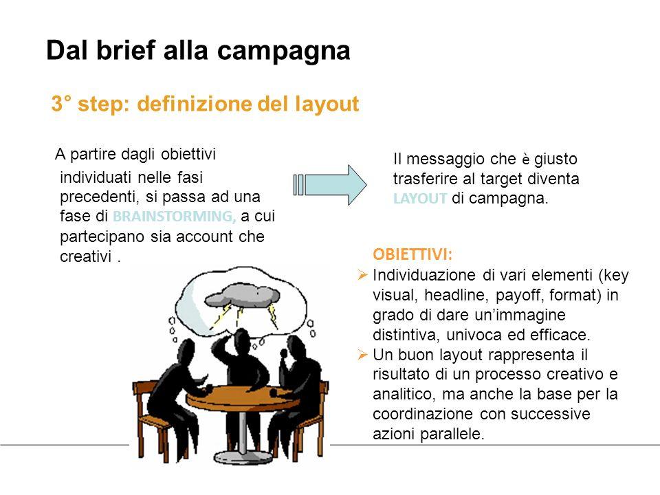 3° step: definizione del layout Dal brief alla campagna A partire dagli obiettivi individuati nelle fasi precedenti, si passa ad una fase di BRAINSTOR