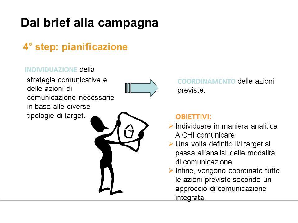 4° step: pianificazione Dal brief alla campagna INDIVIDUAZIONE della strategia comunicativa e delle azioni di comunicazione necessarie in base alle di