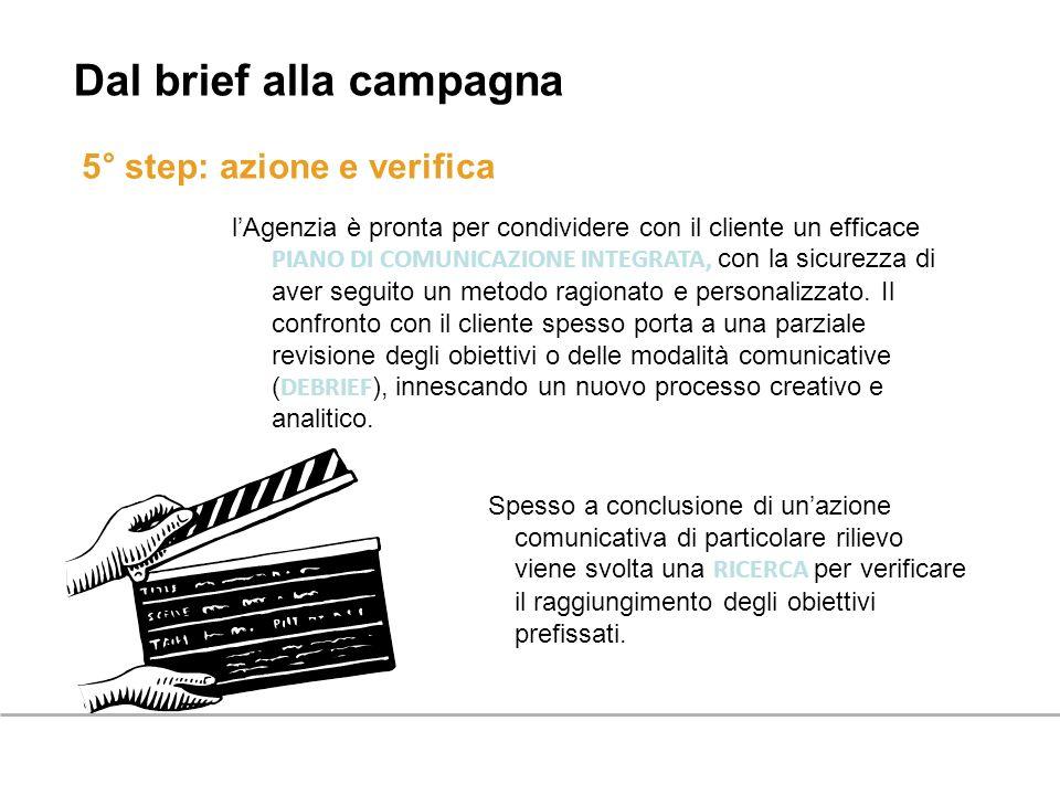 5° step: azione e verifica Dal brief alla campagna lAgenzia è pronta per condividere con il cliente un efficace PIANO DI COMUNICAZIONE INTEGRATA, con