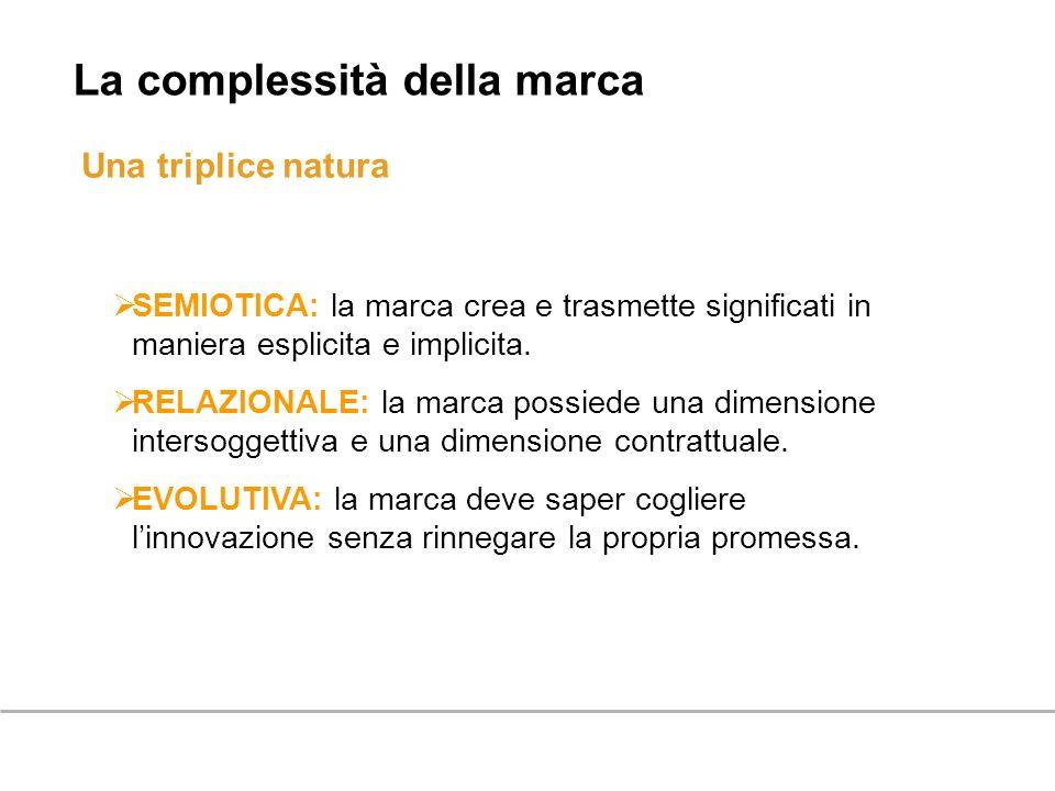 Una triplice natura SEMIOTICA: la marca crea e trasmette significati in maniera esplicita e implicita. RELAZIONALE: la marca possiede una dimensione i