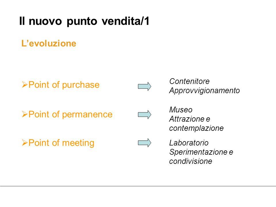 Levoluzione Il nuovo punto vendita/1 Point of purchase Point of permanence Point of meeting Contenitore Approvvigionamento Museo Attrazione e contempl