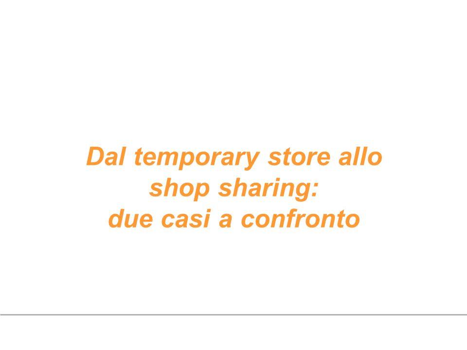Dal temporary store allo shop sharing: due casi a confronto