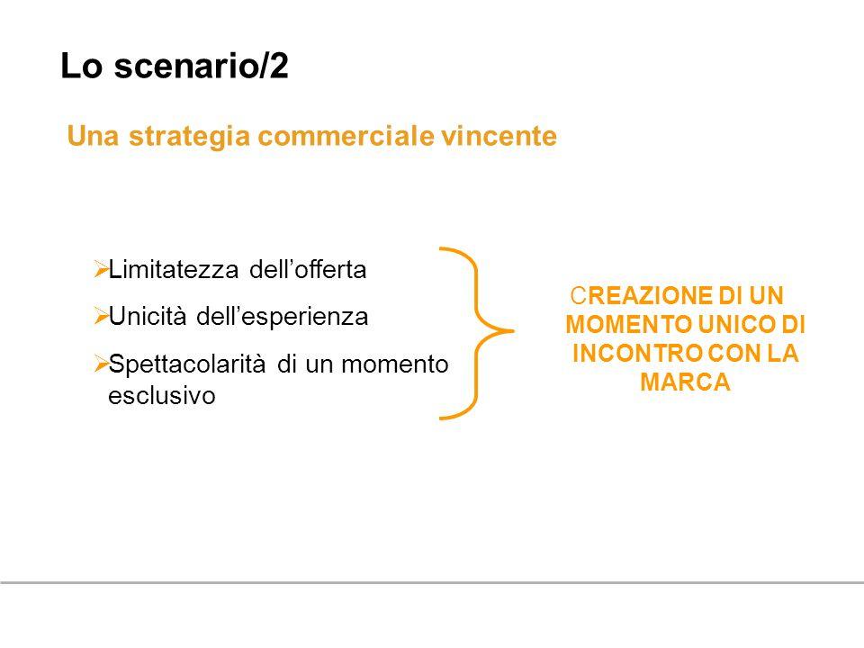 Una strategia commerciale vincente Limitatezza dellofferta Unicità dellesperienza Spettacolarità di un momento esclusivo Lo scenario/2 CREAZIONE DI UN