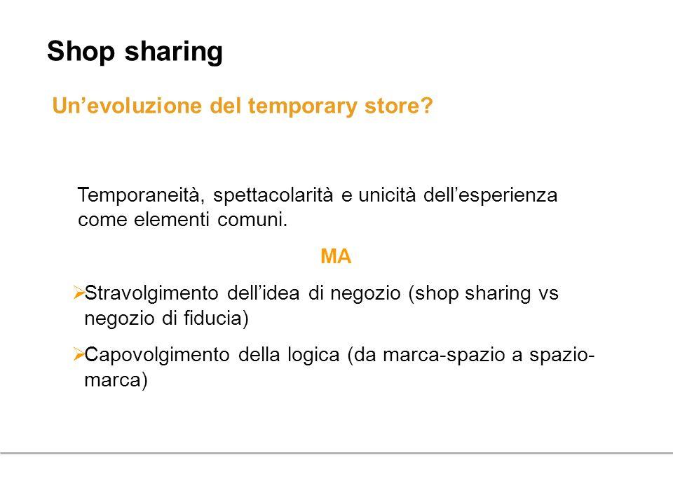 Shop sharing Unevoluzione del temporary store? Temporaneità, spettacolarità e unicità dellesperienza come elementi comuni. MA Stravolgimento dellidea