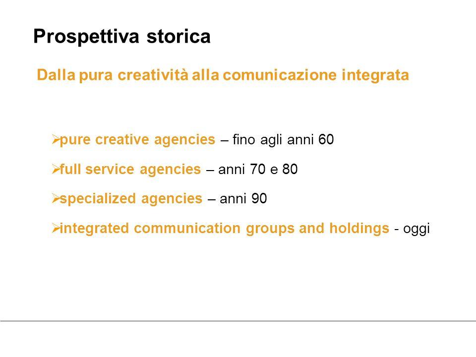 Dalla pura creatività alla comunicazione integrata pure creative agencies – fino agli anni 60 full service agencies – anni 70 e 80 specialized agencie