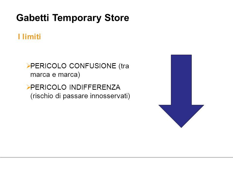 I limiti PERICOLO CONFUSIONE (tra marca e marca) PERICOLO INDIFFERENZA (rischio di passare innosservati) Gabetti Temporary Store