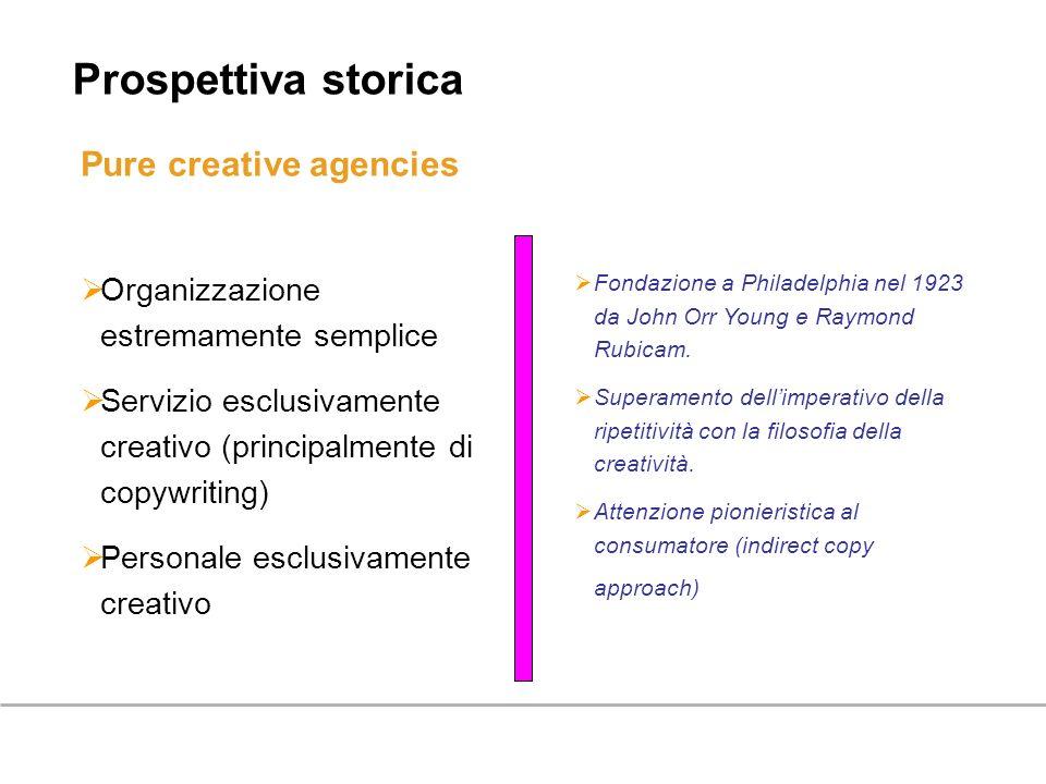 Full service agencies Organizzazione più complessa, simile a quella di una vera e propria azienda Servizio completo di creatività+ strategia e acquisto media Personale differenziato: servizio clienti, creativi, esperti media.