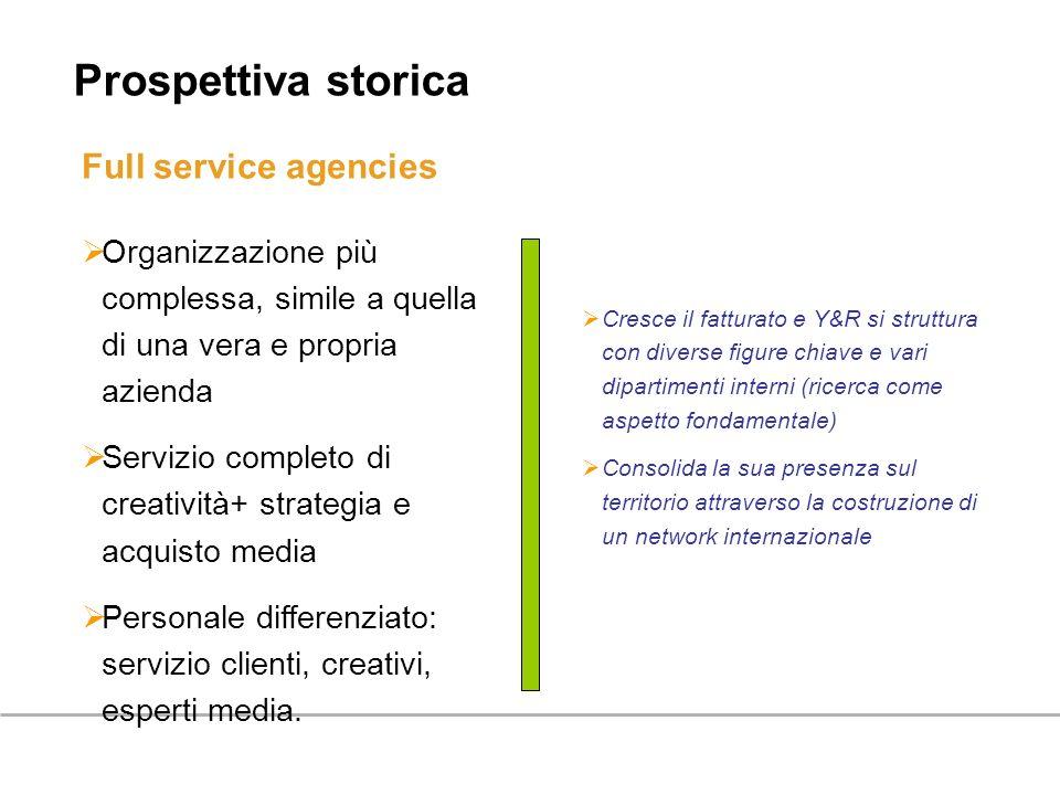 Full service agencies Organizzazione più complessa, simile a quella di una vera e propria azienda Servizio completo di creatività+ strategia e acquist